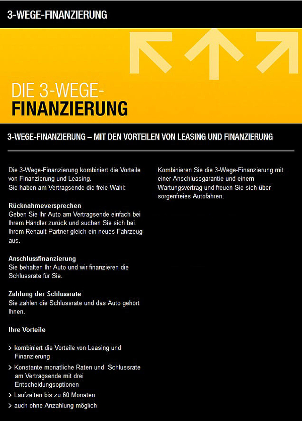finanzieren oder leasen